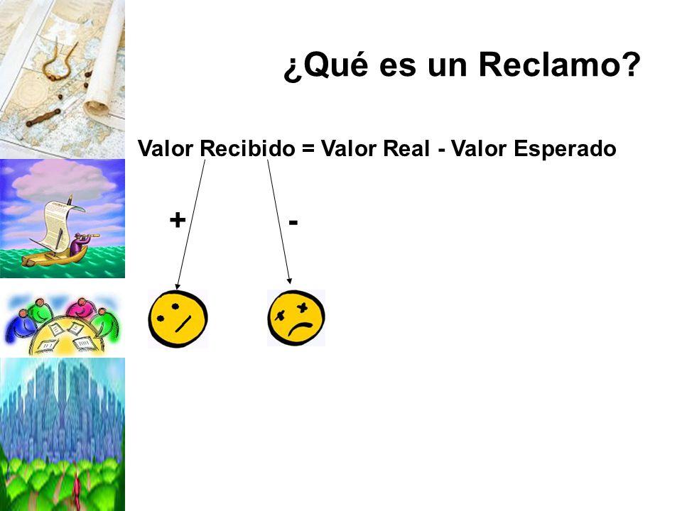 ¿Qué es un Reclamo? Valor Recibido = Valor Real - Valor Esperado + -