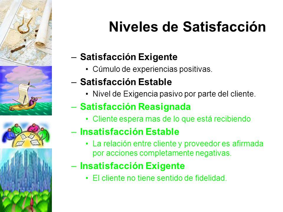 Niveles de Satisfacción –Satisfacción Exigente Cúmulo de experiencias positivas. –Satisfacción Estable Nivel de Exigencia pasivo por parte del cliente