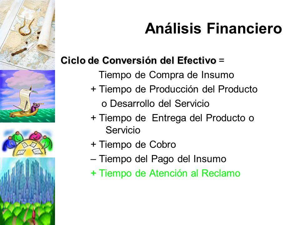 Análisis Financiero Ciclo de Conversión del Efectivo Ciclo de Conversión del Efectivo = Tiempo de Compra de Insumo + Tiempo de Producción del Producto