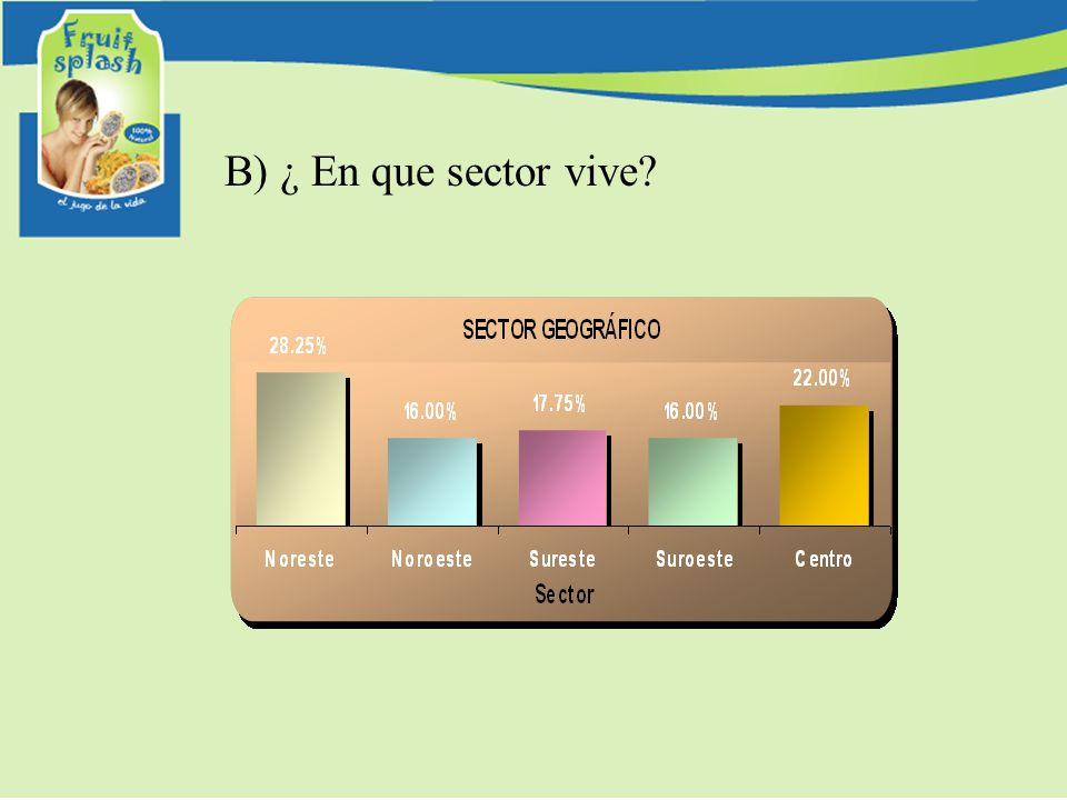 B) ¿ En que sector vive?