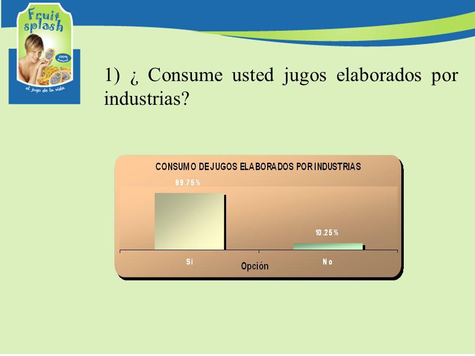 1) ¿ Consume usted jugos elaborados por industrias?
