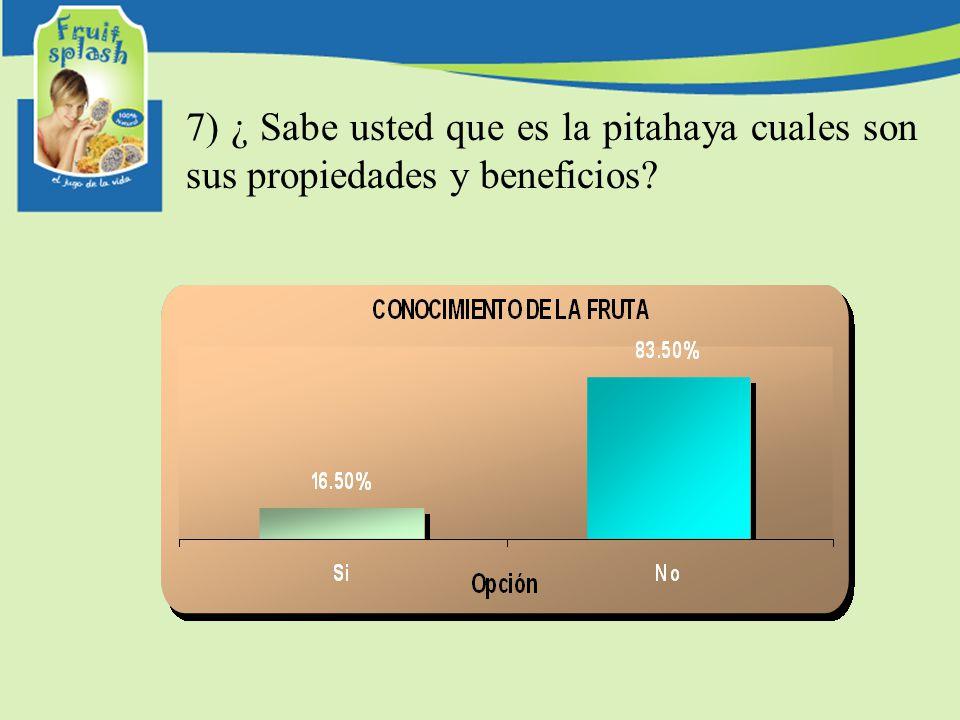 7) ¿ Sabe usted que es la pitahaya cuales son sus propiedades y beneficios?