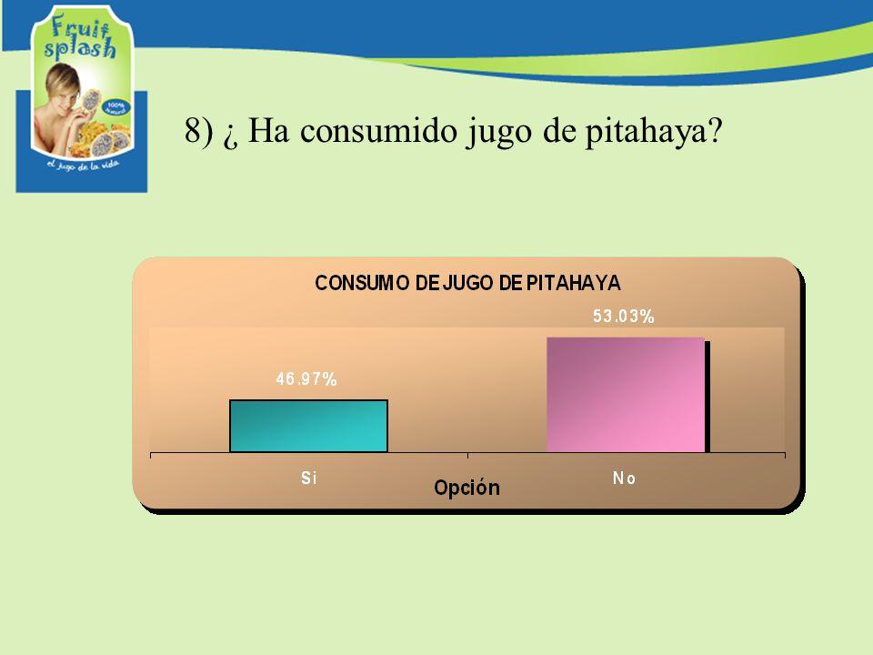 8) ¿ Ha consumido jugo de pitahaya?