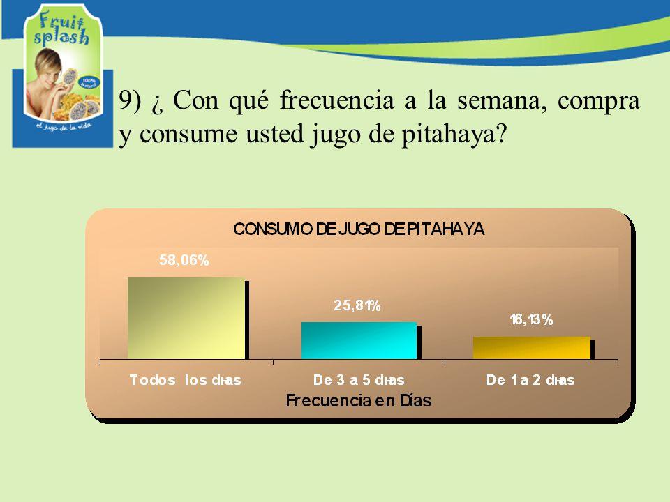 9) ¿ Con qué frecuencia a la semana, compra y consume usted jugo de pitahaya?