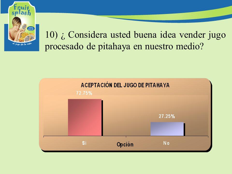 10) ¿ Considera usted buena idea vender jugo procesado de pitahaya en nuestro medio?