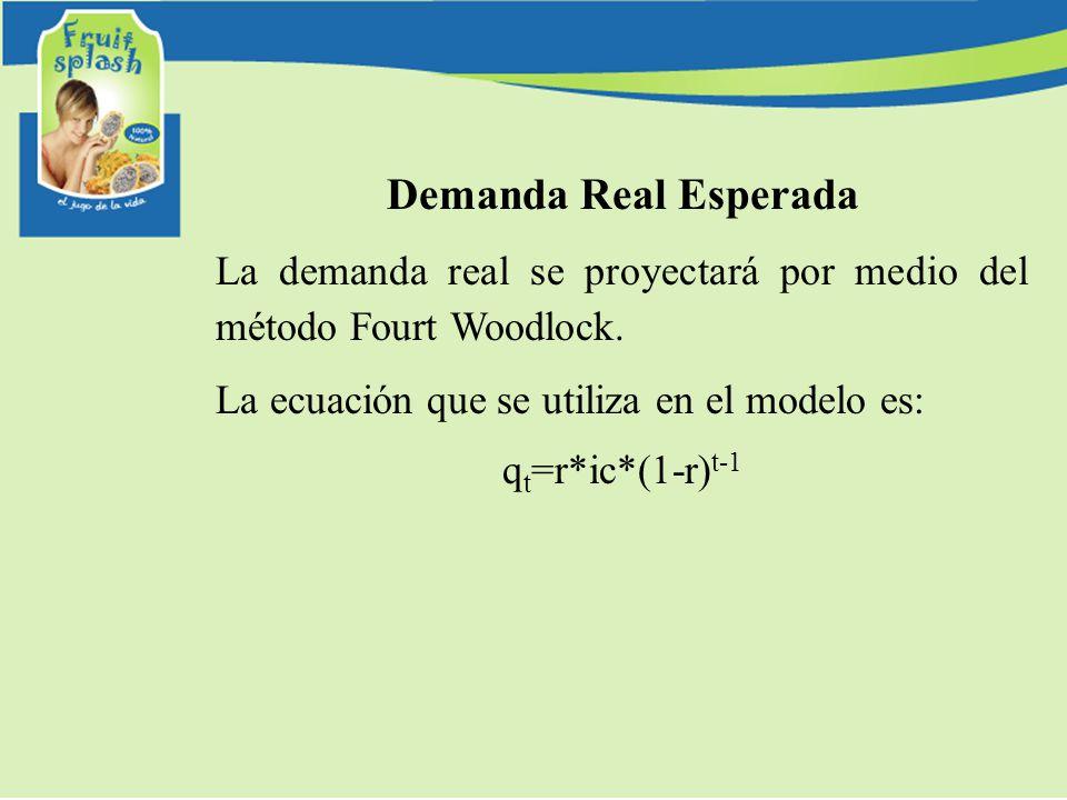 Demanda Real Esperada La demanda real se proyectará por medio del método Fourt Woodlock. La ecuación que se utiliza en el modelo es: q t =r*ic*(1-r) t