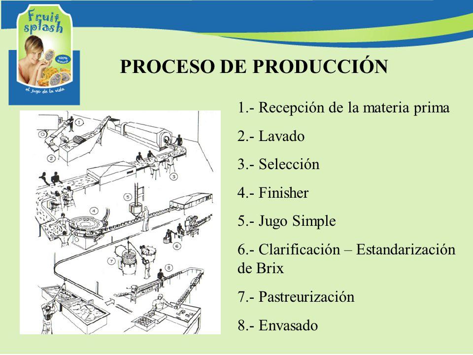 PROCESO DE PRODUCCIÓN 1.- Recepción de la materia prima 2.- Lavado 3.- Selección 4.- Finisher 5.- Jugo Simple 6.- Clarificación – Estandarización de B