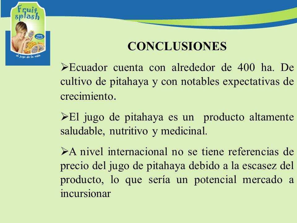 CONCLUSIONES Ecuador cuenta con alrededor de 400 ha. De cultivo de pitahaya y con notables expectativas de crecimiento. El jugo de pitahaya es un prod