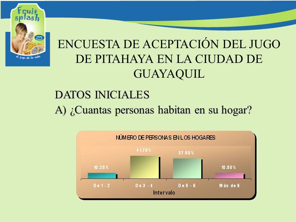 ENCUESTA DE ACEPTACIÓN DEL JUGO DE PITAHAYA EN LA CIUDAD DE GUAYAQUIL DATOS INICIALES A) ¿Cuantas personas habitan en su hogar?