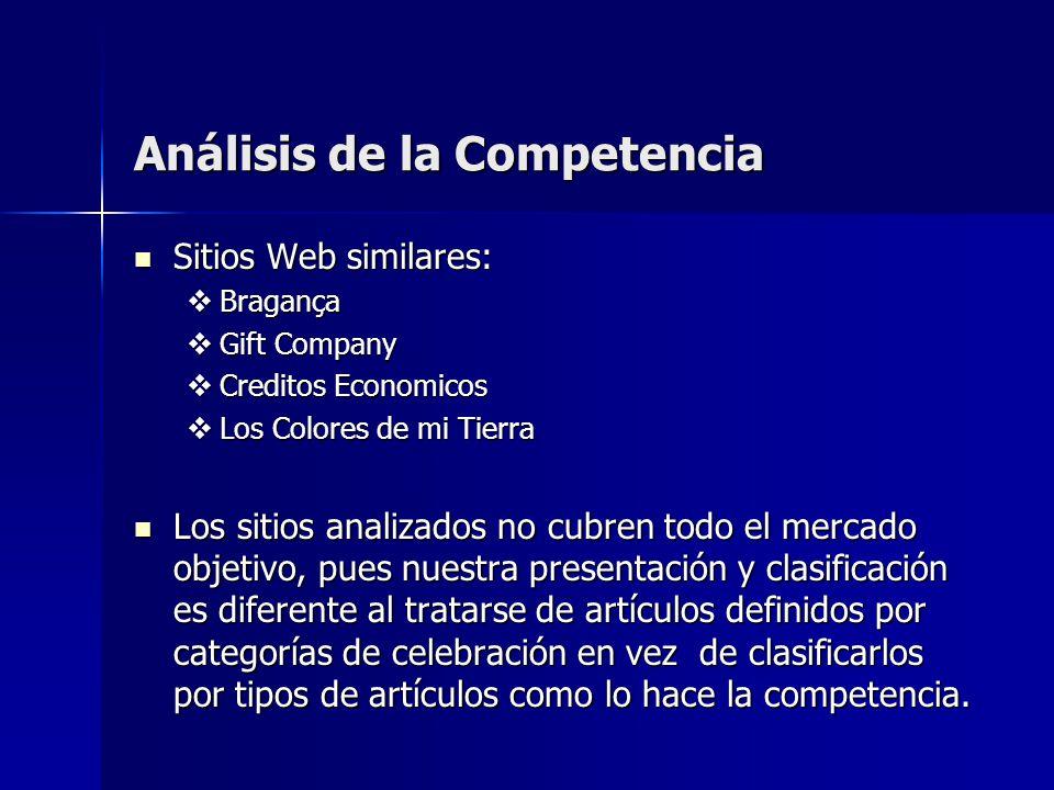 Análisis de la Competencia Sitios Web similares: Sitios Web similares: Bragança Bragança Gift Company Gift Company Creditos Economicos Creditos Econom