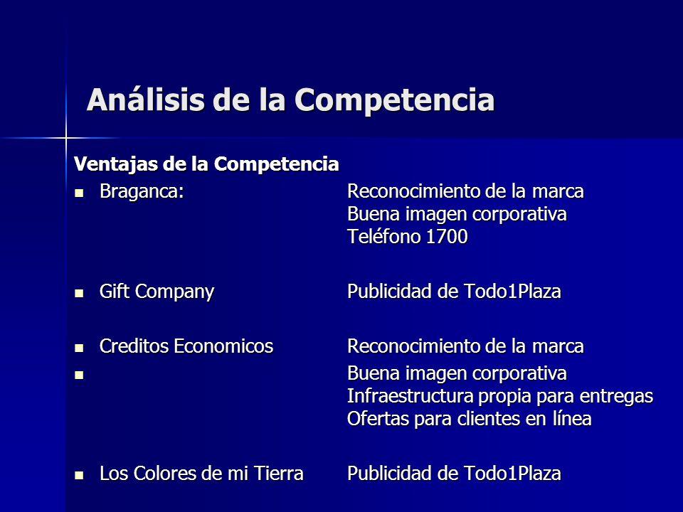 Análisis de la Competencia Ventajas de la Competencia Braganca:Reconocimiento de la marca Buena imagen corporativa Teléfono 1700 Braganca:Reconocimien