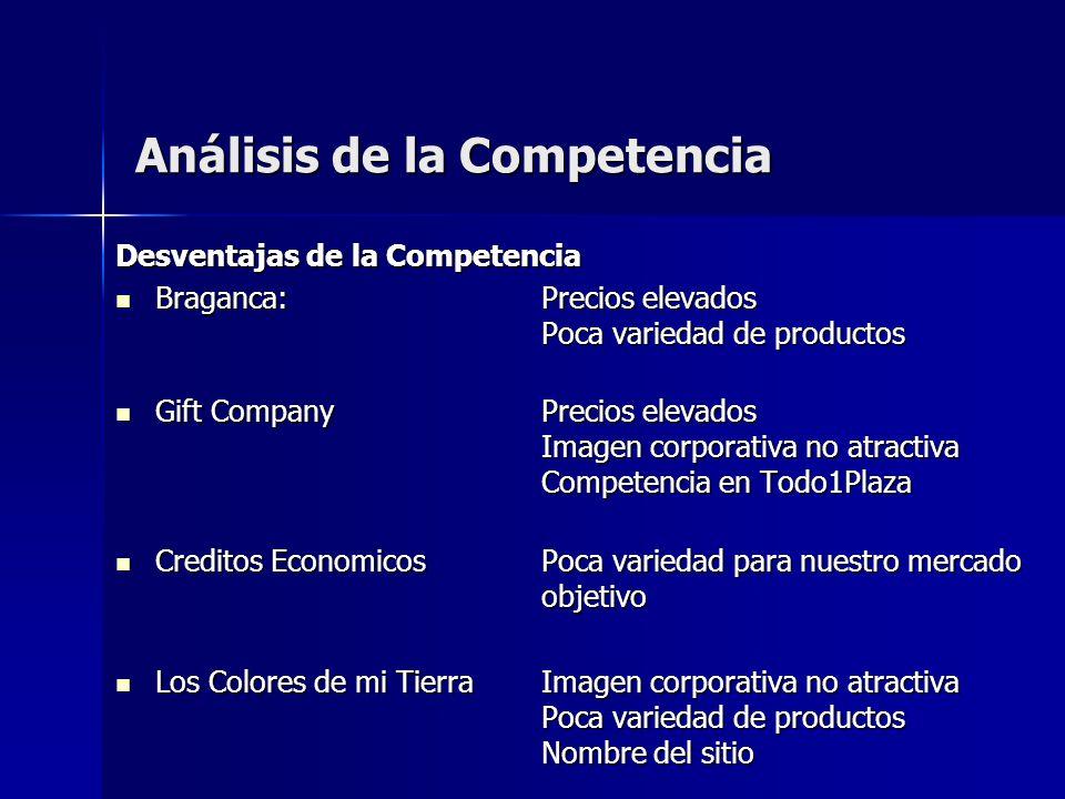 Análisis de la Competencia Desventajas de la Competencia Braganca:Precios elevados Poca variedad de productos Braganca:Precios elevados Poca variedad
