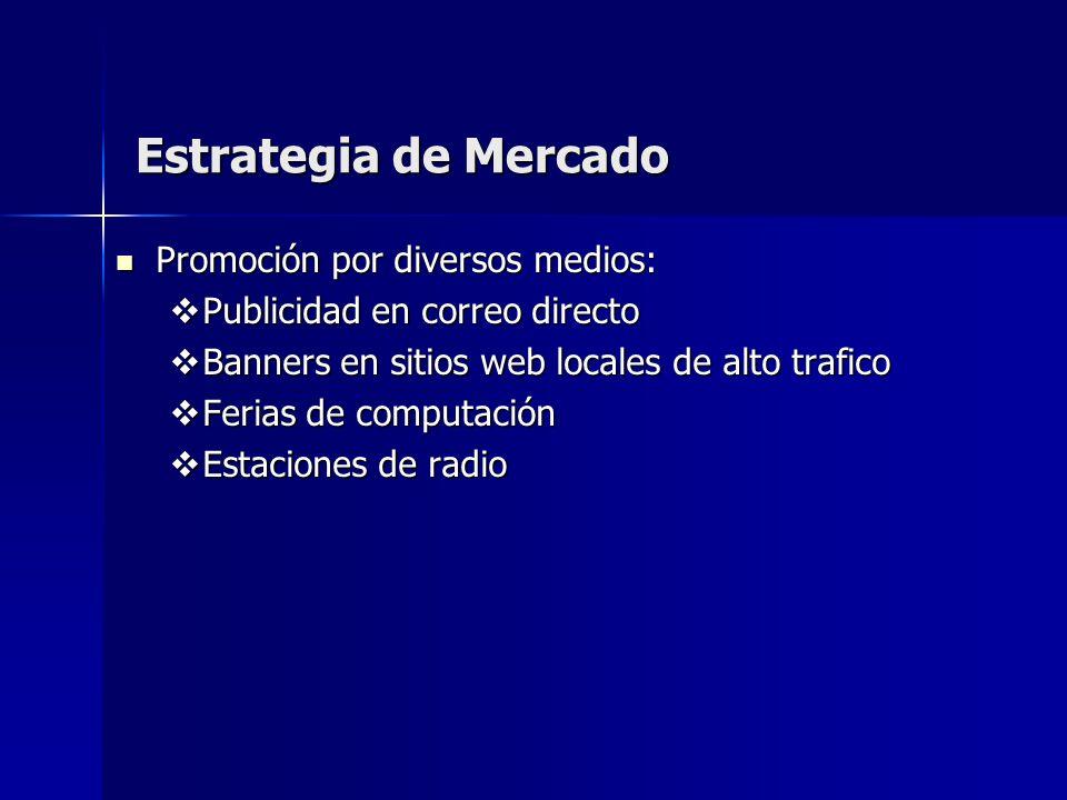Estrategia de Mercado Promoción por diversos medios: Promoción por diversos medios: Publicidad en correo directo Publicidad en correo directo Banners
