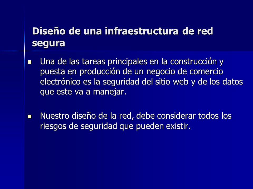 Diseño de una infraestructura de red segura Una de las tareas principales en la construcción y puesta en producción de un negocio de comercio electrón