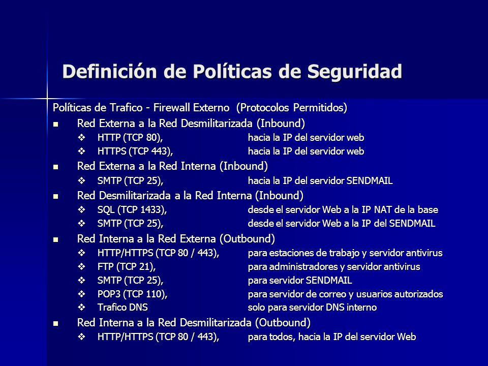 Definición de Políticas de Seguridad Políticas de Trafico - Firewall Externo (Protocolos Permitidos) Red Externa a la Red Desmilitarizada (Inbound) Re