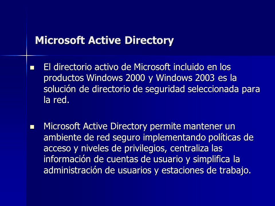 Microsoft Active Directory El directorio activo de Microsoft incluido en los productos Windows 2000 y Windows 2003 es la solución de directorio de seg