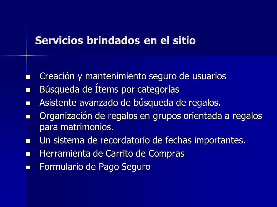 Servicios brindados en el sitio Creación y mantenimiento seguro de usuarios Creación y mantenimiento seguro de usuarios Búsqueda de Ítems por categorí
