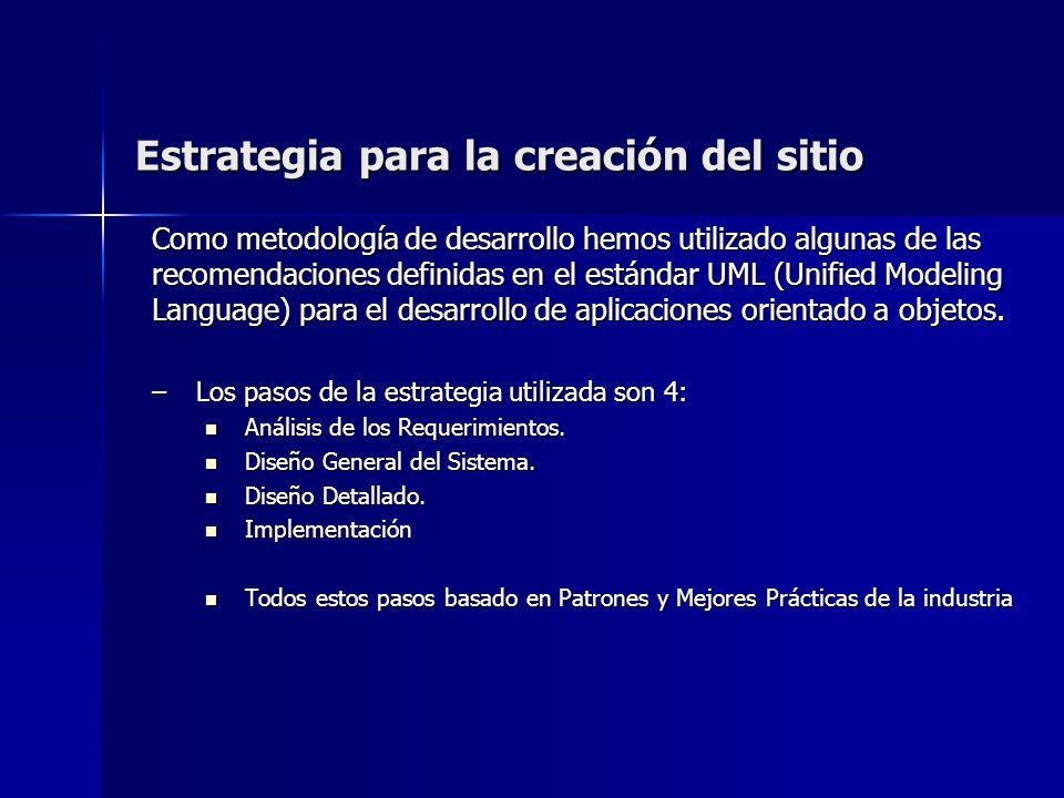 Estrategia para la creación del sitio Como metodología de desarrollo hemos utilizado algunas de las recomendaciones definidas en el estándar UML (Unif