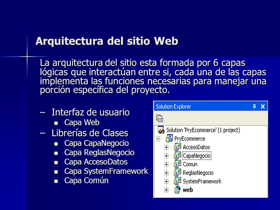 Arquitectura del sitio Web La arquitectura del sitio esta formada por 6 capas lógicas que interactúan entre si, cada una de las capas implementa las f