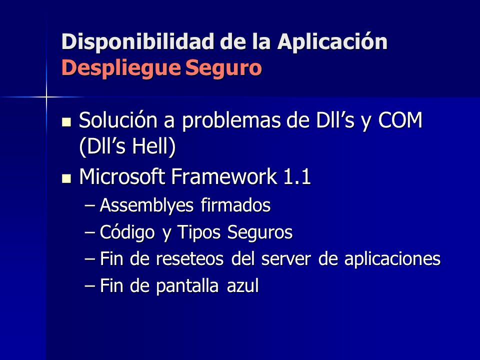 Disponibilidad de la Aplicación Despliegue Seguro Solución a problemas de Dlls y COM (Dlls Hell) Solución a problemas de Dlls y COM (Dlls Hell) Micros