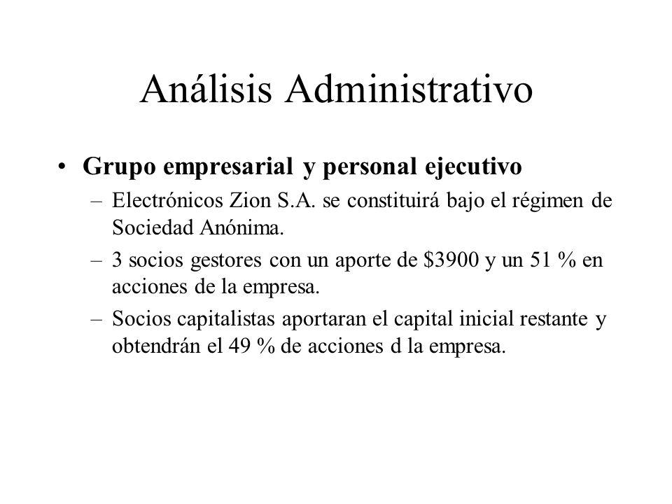 Análisis Administrativo Grupo empresarial y personal ejecutivo –Electrónicos Zion S.A.