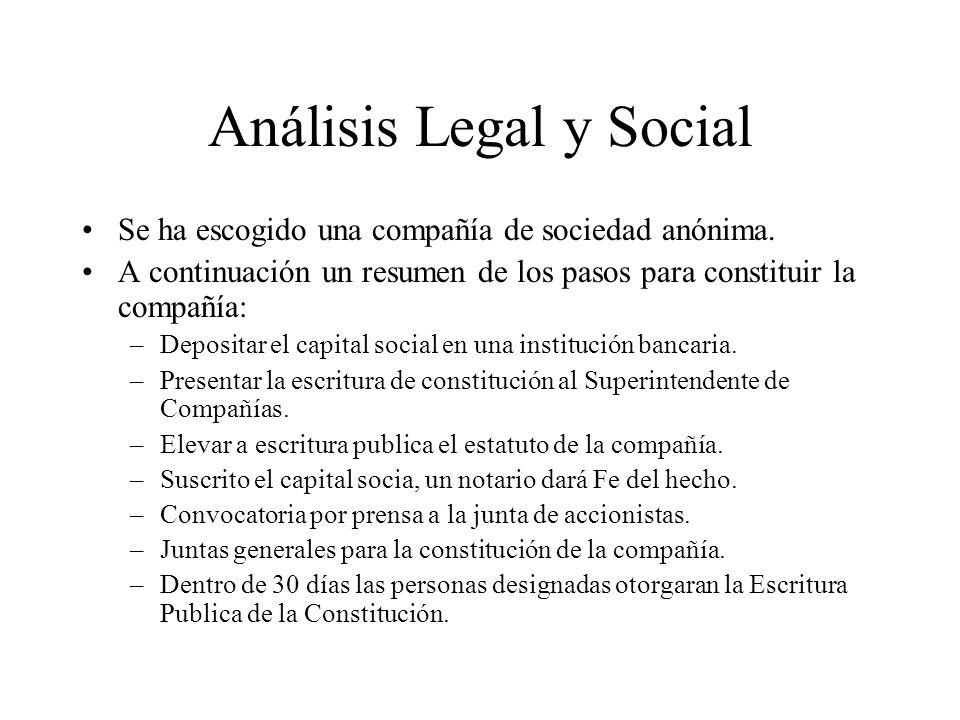 Análisis Legal y Social Se ha escogido una compañía de sociedad anónima.