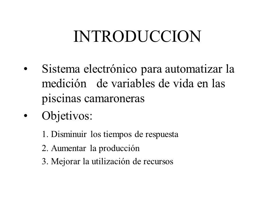 INTRODUCCION Sistema electrónico para automatizar la medición de variables de vida en las piscinas camaroneras Objetivos: 1.