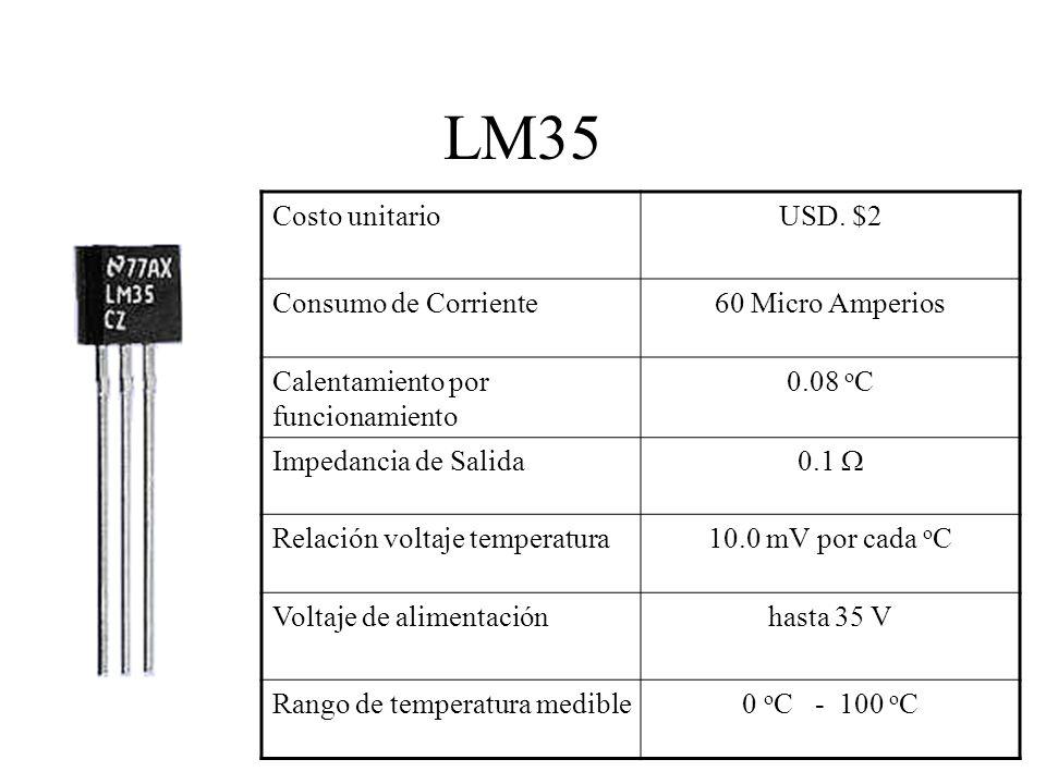 LM35 Costo unitarioUSD.