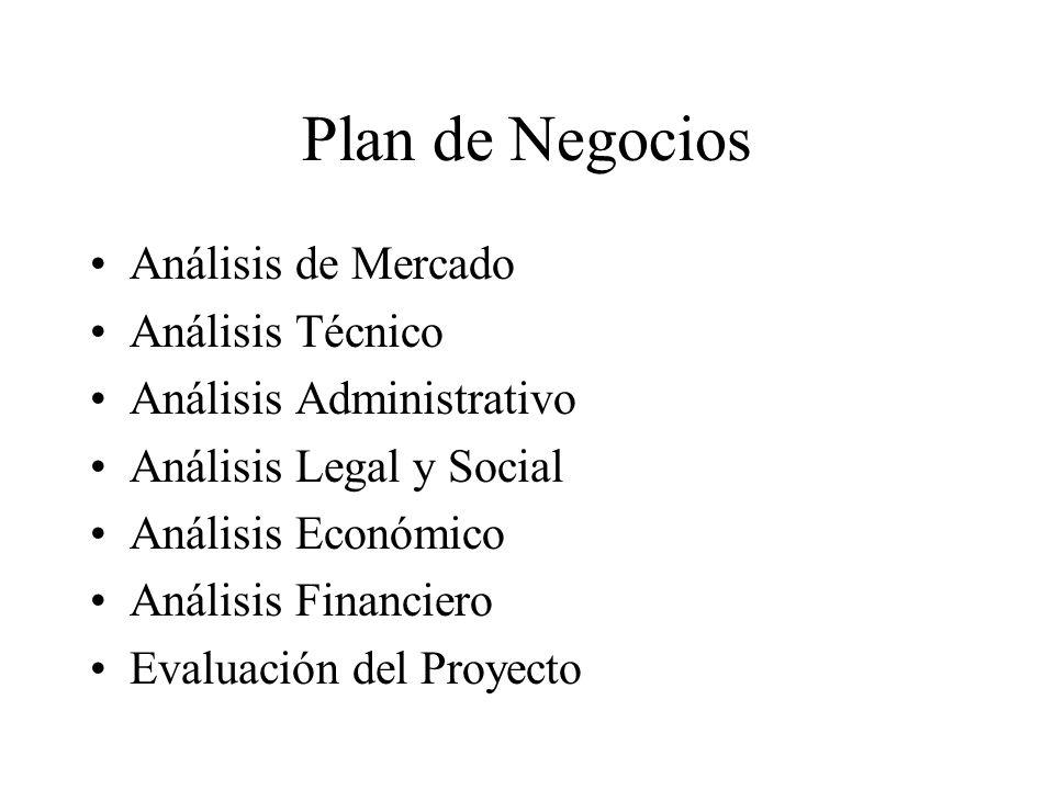 Plan de Negocios Análisis de Mercado Análisis Técnico Análisis Administrativo Análisis Legal y Social Análisis Económico Análisis Financiero Evaluación del Proyecto