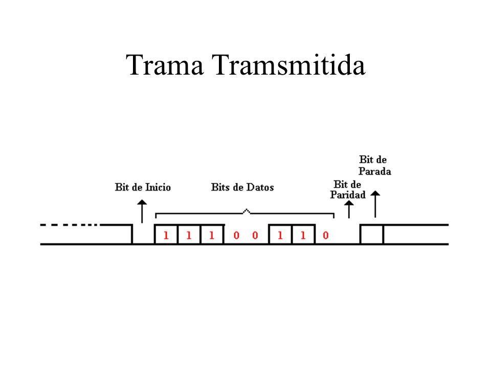 Trama Tramsmitida