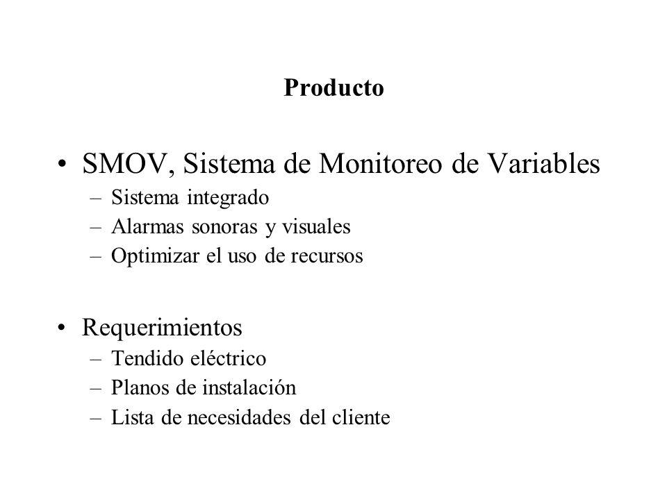 Producto SMOV, Sistema de Monitoreo de Variables –Sistema integrado –Alarmas sonoras y visuales –Optimizar el uso de recursos Requerimientos –Tendido eléctrico –Planos de instalación –Lista de necesidades del cliente
