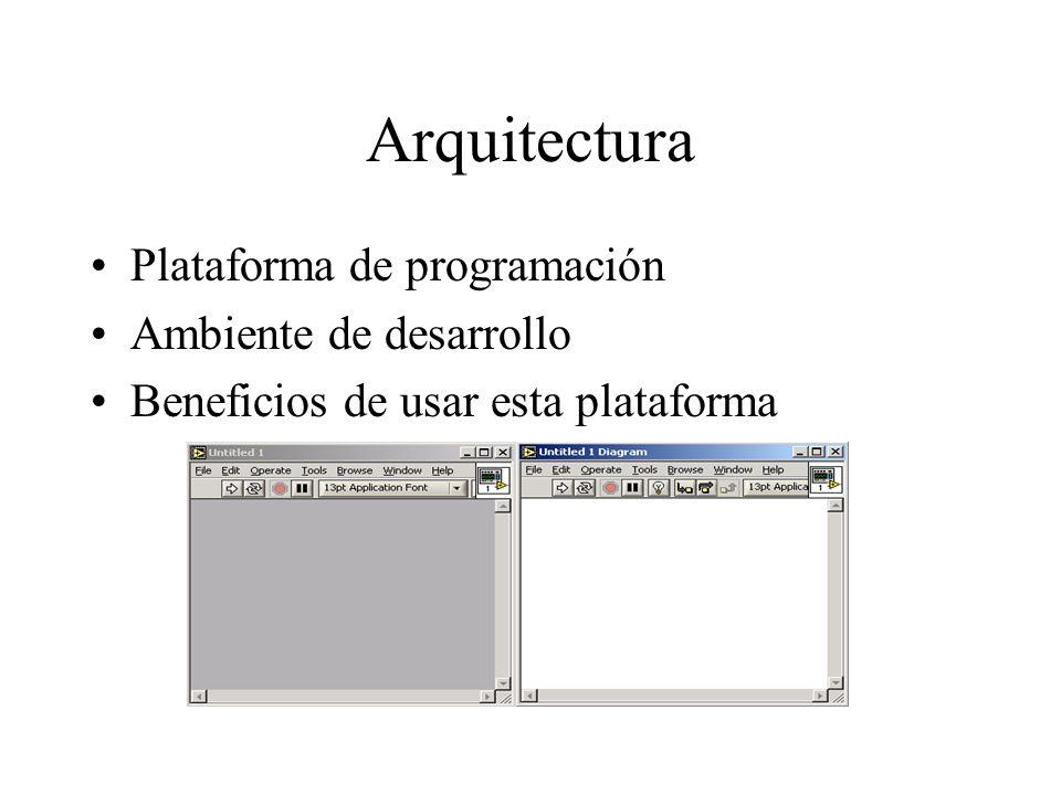 Arquitectura Plataforma de programación Ambiente de desarrollo Beneficios de usar esta plataforma