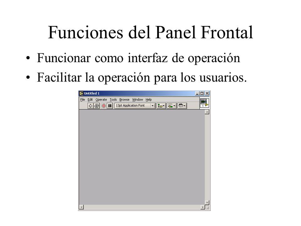 Funciones del Panel Frontal Funcionar como interfaz de operación Facilitar la operación para los usuarios.