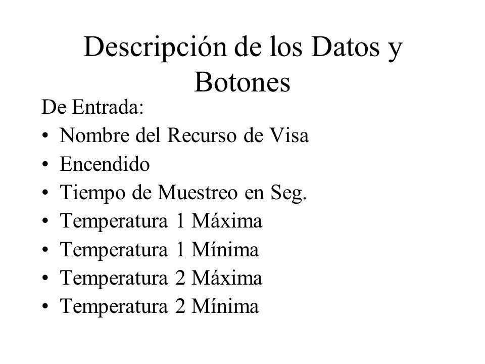 Descripción de los Datos y Botones De Entrada: Nombre del Recurso de Visa Encendido Tiempo de Muestreo en Seg.