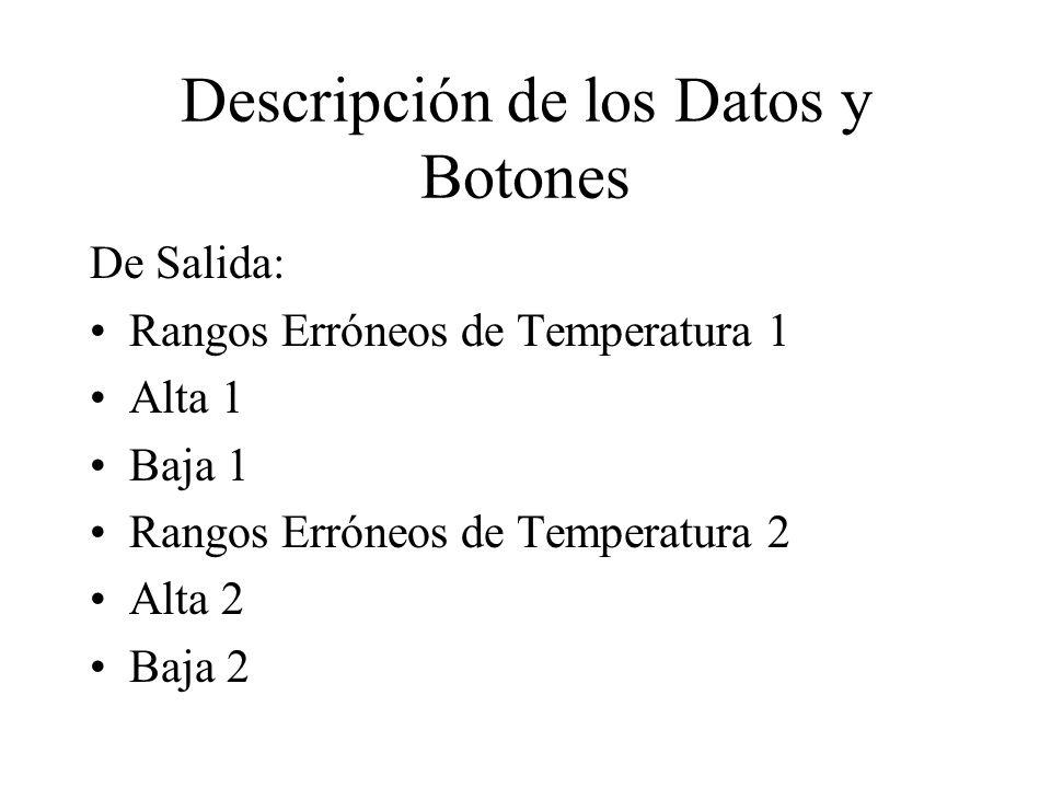 Descripción de los Datos y Botones De Salida: Rangos Erróneos de Temperatura 1 Alta 1 Baja 1 Rangos Erróneos de Temperatura 2 Alta 2 Baja 2