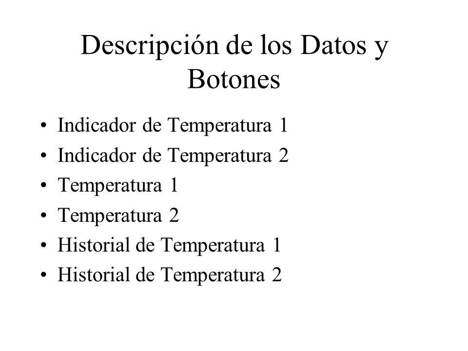 Descripción de los Datos y Botones Indicador de Temperatura 1 Indicador de Temperatura 2 Temperatura 1 Temperatura 2 Historial de Temperatura 1 Historial de Temperatura 2