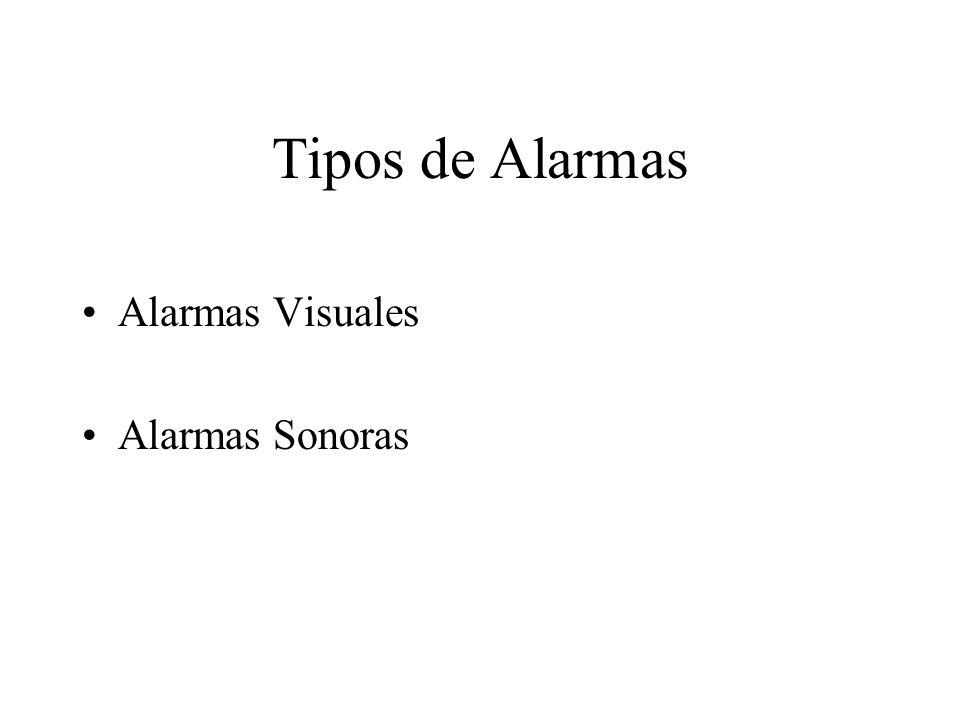 Tipos de Alarmas Alarmas Visuales Alarmas Sonoras