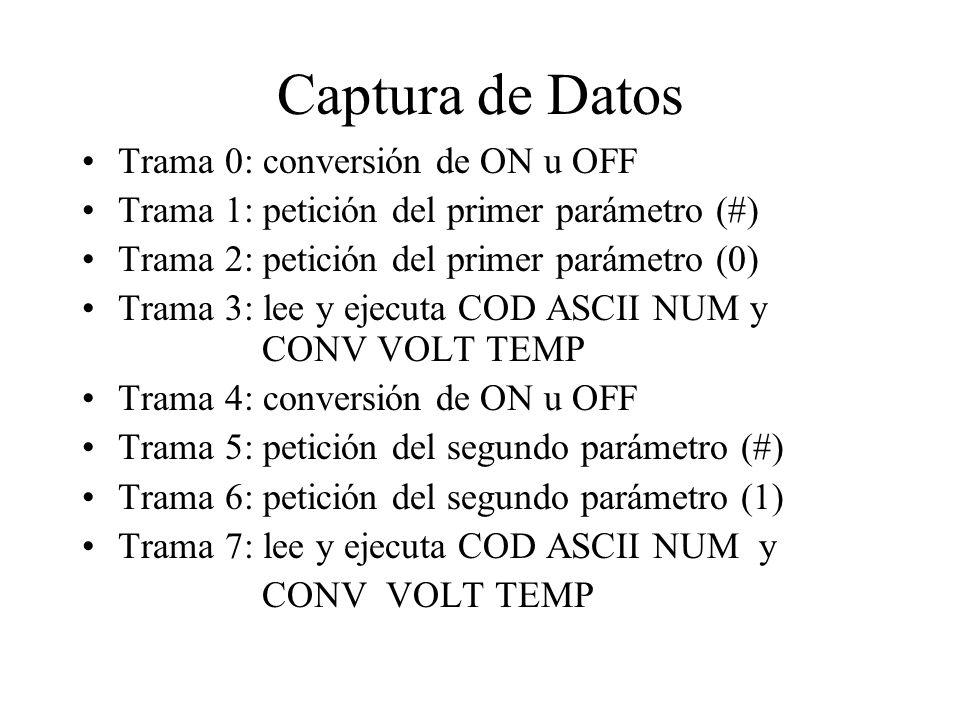 Trama 0: conversión de ON u OFF Trama 1: petición del primer parámetro (#) Trama 2: petición del primer parámetro (0) Trama 3: lee y ejecuta COD ASCII NUM y CONV VOLT TEMP Trama 4: conversión de ON u OFF Trama 5: petición del segundo parámetro (#) Trama 6: petición del segundo parámetro (1) Trama 7: lee y ejecuta COD ASCII NUM y CONV VOLT TEMP