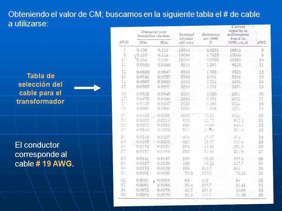 Obteniendo el valor de CM; buscamos en la siguiente tabla el # de cable a utilizarse: El conductor corresponde al cable # 19 AWG. Tabla de selección d