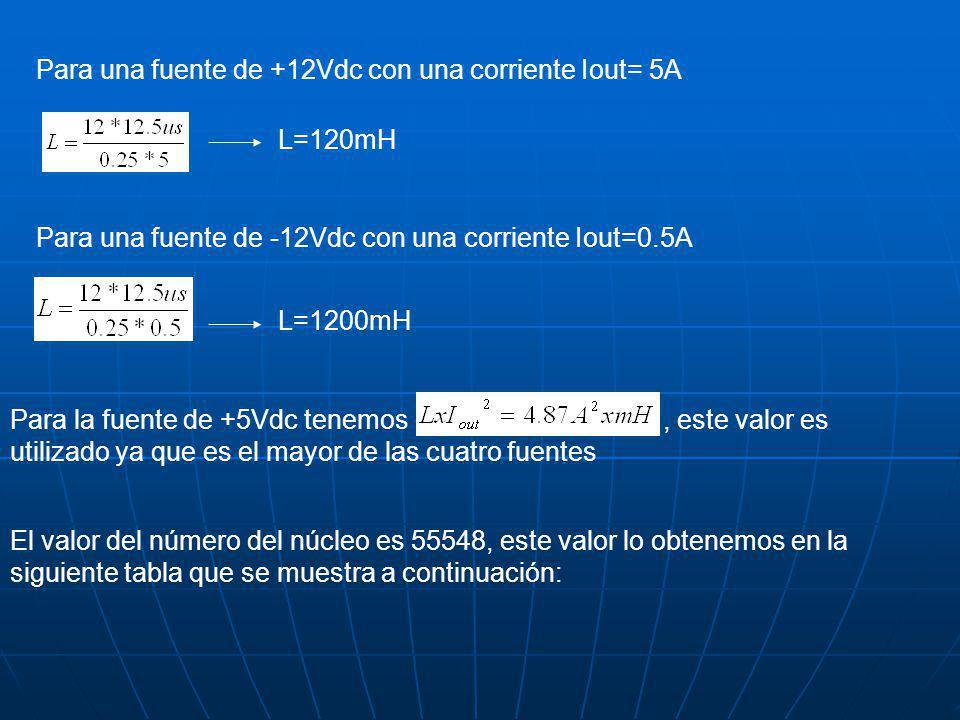 Para una fuente de +12Vdc con una corriente Iout= 5A L=1200mH L=120mH Para una fuente de -12Vdc con una corriente Iout=0.5A Para la fuente de +5Vdc tenemos, este valor es utilizado ya que es el mayor de las cuatro fuentes El valor del número del núcleo es 55548, este valor lo obtenemos en la siguiente tabla que se muestra a continuación: