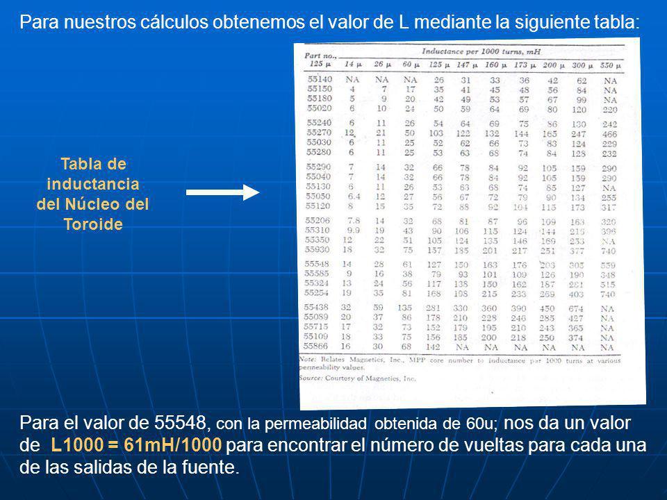 Para nuestros cálculos obtenemos el valor de L mediante la siguiente tabla: Para el valor de 55548, con la permeabilidad obtenida de 60u; nos da un valor de L1000 = 61mH/1000 para encontrar el número de vueltas para cada una de las salidas de la fuente.