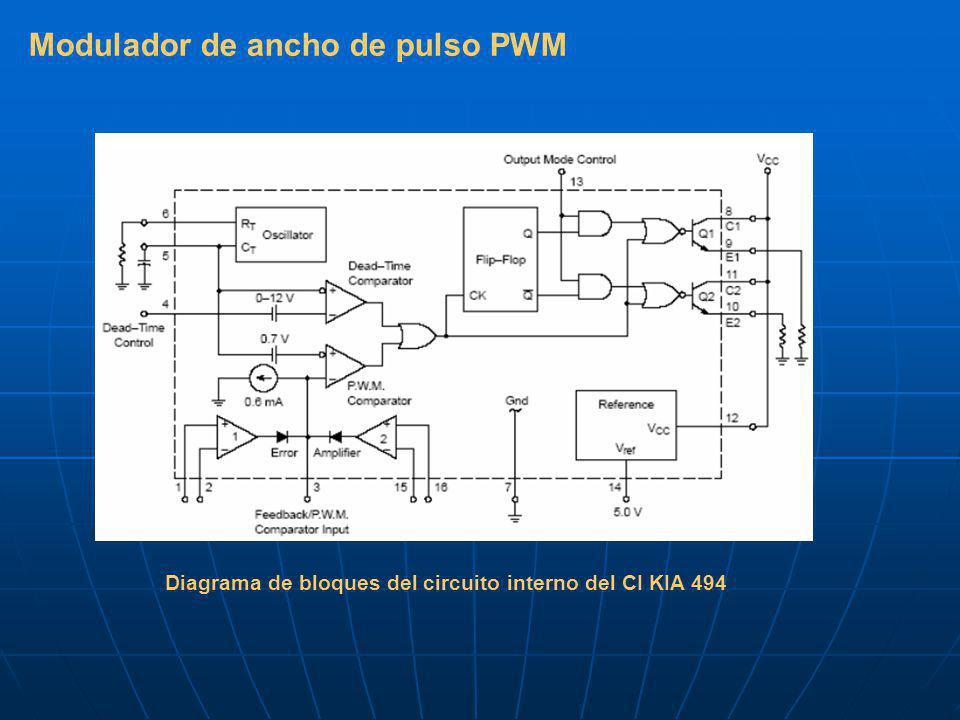 Modulador de ancho de pulso PWM Diagrama de bloques del circuito interno del CI KIA 494