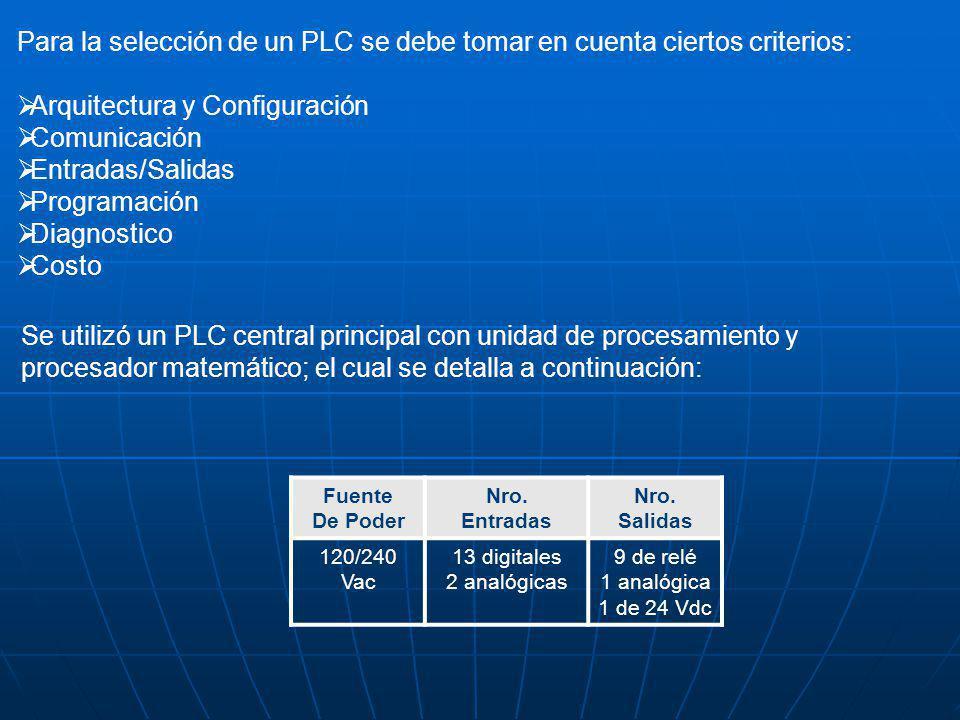 Para la selección de un PLC se debe tomar en cuenta ciertos criterios: Arquitectura y Configuración Comunicación Entradas/Salidas Programación Diagnostico Costo Fuente De Poder Nro.