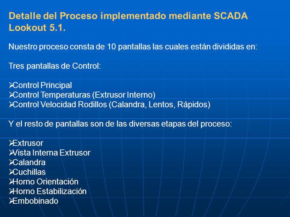Detalle del Proceso implementado mediante SCADA Lookout 5.1. Nuestro proceso consta de 10 pantallas las cuales están divididas en: Tres pantallas de C