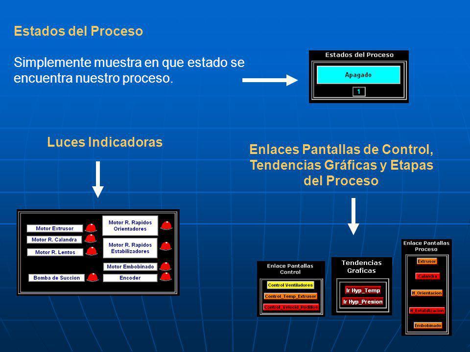 Estados del Proceso Simplemente muestra en que estado se encuentra nuestro proceso.