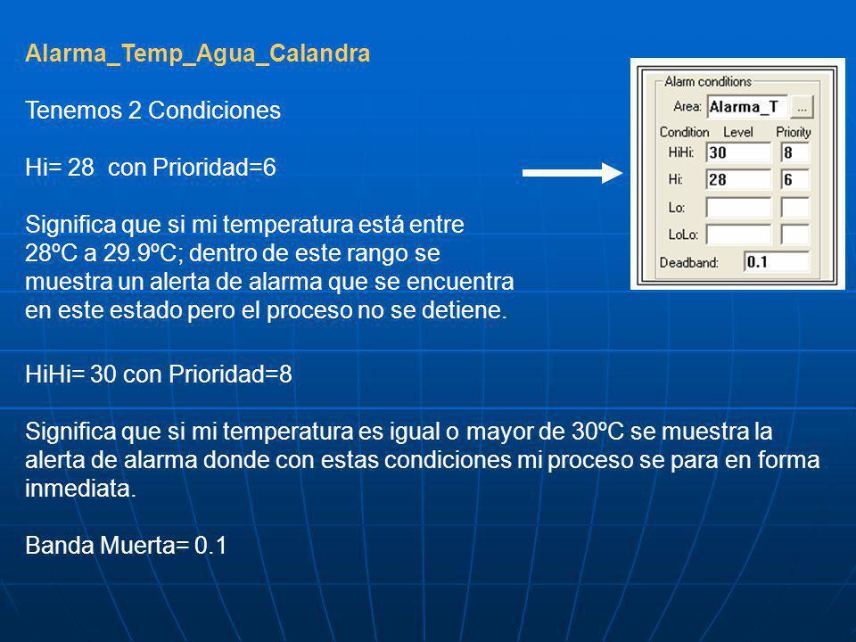 Alarma_Temp_Agua_Calandra Tenemos 2 Condiciones Hi= 28 con Prioridad=6 Significa que si mi temperatura está entre 28ºC a 29.9ºC; dentro de este rango se muestra un alerta de alarma que se encuentra en este estado pero el proceso no se detiene.