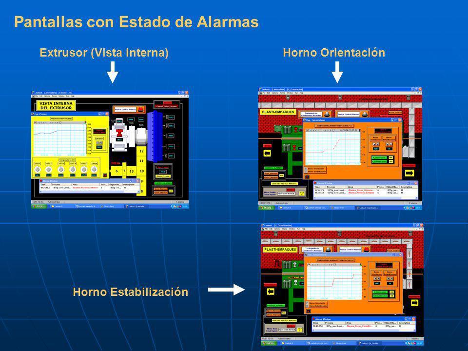 Pantallas con Estado de Alarmas Extrusor (Vista Interna) Horno Orientación Horno Estabilización