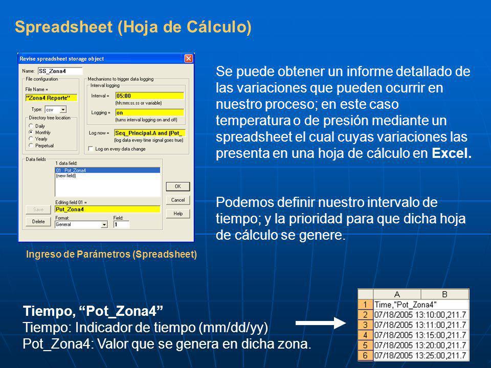 Spreadsheet (Hoja de Cálculo) Se puede obtener un informe detallado de las variaciones que pueden ocurrir en nuestro proceso; en este caso temperatura o de presión mediante un spreadsheet el cual cuyas variaciones las presenta en una hoja de cálculo en Excel.