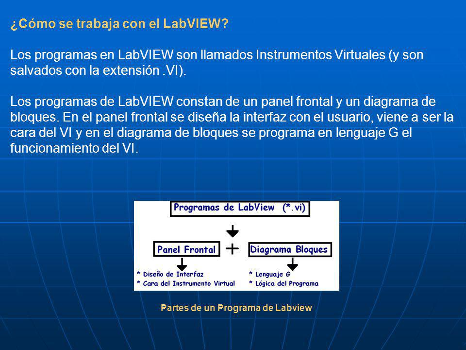 ¿Cómo se trabaja con el LabVIEW? Los programas en LabVIEW son llamados Instrumentos Virtuales (y son salvados con la extensión.VI). Los programas de L