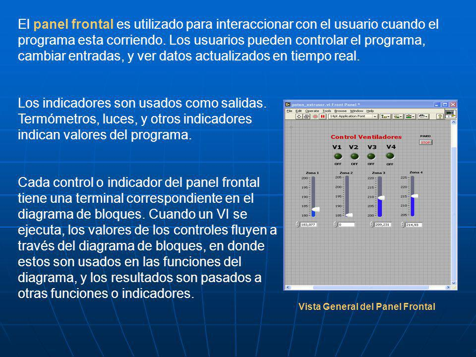 El panel frontal es utilizado para interaccionar con el usuario cuando el programa esta corriendo. Los usuarios pueden controlar el programa, cambiar